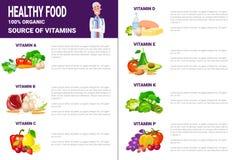 Produits sains d'Infographics de nourriture avec des vitamines et des minerais, concept de mode de vie de nutrition de santé illustration libre de droits