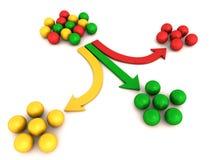 Produkt eller tjänste- segmentation Royaltyfri Bild