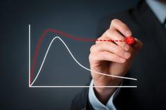 Produkt-Lebenszyklus Stockfoto