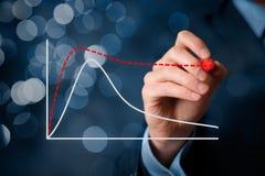 Produkt-Lebenszyklus Stockfotos