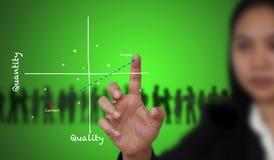 Produkt-Verbesserungs-Team Stockfotos