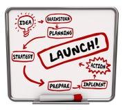 Produkteinführungs-neues Geschäfts-trockener Löschen-Brett-Plan-Strategie-Erfolgs-Anfang Lizenzfreies Stockbild
