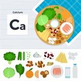 Produkter med kalcier Arkivbild
