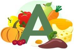 Produkter som innehåller vitamin A royaltyfri illustrationer