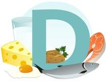 Produkter som innehåller vitamin D vektor illustrationer