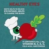Produkthjälpen underhåller ögonhälsa Arkivfoton