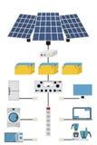 Produktion och bearbeta sol- elkraft stock illustrationer