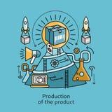 Produktion Produkt-Ikonen-des flachen Konzeptes des Entwurfes Lizenzfreie Stockbilder
