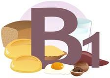 Produkty zawiera witaminę B1 ilustracja wektor