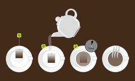 Produrre tè Immagini Stock