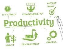 produtividade ilustração royalty free
