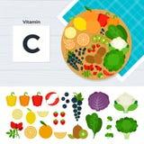 Produtos com vitamina C ilustração royalty free