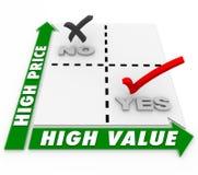 Produtos de compra da comparação das escolhas da matriz do elevado valor do preço baixo ilustração royalty free