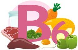 Produtos que contêm a vitamina B6 Imagens de Stock Royalty Free