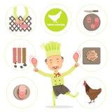 Produzione del pollo Immagini Stock