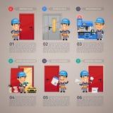 Produzione a prova di fuoco della porta per gradi illustrazione di stock