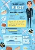 Proefberoep, luchthaven en vliegtuig royalty-vrije illustratie