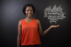 Profesor surafricano o afroamericano o estudiante de la mujer contra diagrama del márketing de la pizarra Imagen de archivo libre de regalías