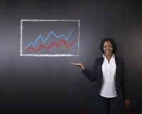 Profesor surafricano o afroamericano o estudiante de la mujer contra la línea gráfico del crecimiento de la tiza de pizarra Fotografía de archivo