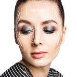 Professional contouring face make-up. Stock Images