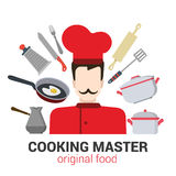 Professional Cook Chef Vector Icon: Restaurant, Cooking, Tools Royalty Free Stock Photography