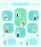 Professional Cooks Flat Color Infographic. Professional kitchen types saute sauce vegetable roast and pastry chefs and steward flat color infographic vector Royalty Free Stock Photography