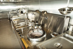 Professional kitchen, view counter in steel Royalty Free Stock Photos