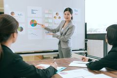 Professional smiling company manager woman. Professional smiling company manager women using whiteboard showing graph and explaining planning with colleague when stock photos