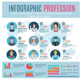 Professions Infographics Set Stock Photo
