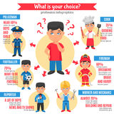 Professions Kids Infographics. Infographics information for children in cartoon style about choice of future profession with statistics most popular professions Stock Photography