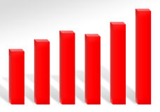 Profit Chart. A 3d red bar chart illustration showing profits or growth Royalty Free Stock Photography