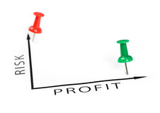 Profit chart with green and red pin Royalty Free Stock Photos