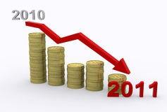 Profit Decline 2011. A 3D illustration of profit decline in 2011 Stock Images