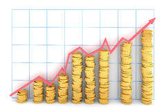 Profit graph Royalty Free Stock Image