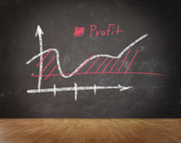 Profit Graph Drawn on Chalkboard. Graph Drawn on Chalkboard in White and Pink Chalk Showing Fluctuations in Profit with Projected Growth Stock Photos