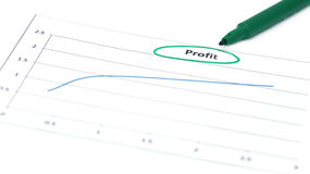 Profit graph. With a green sign pen Stock Images