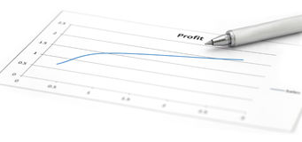 Profit graph with a silver ballpoint Royalty Free Stock Photography