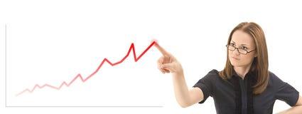 Profit growing Royalty Free Stock Photos