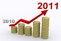 Profit Growth 2011 Royalty Free Stock Photo