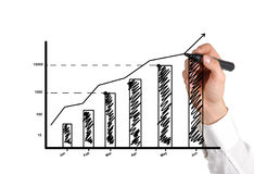 Profit growth Royalty Free Stock Images