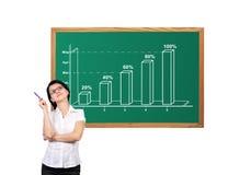 Profit growth concept Stock Images