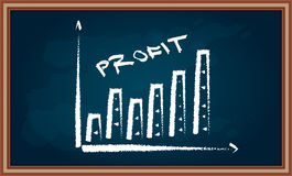 Profit growth diagram. On chalkboard with hand drawing illustration Stock Photography