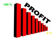 Profit illustration Stock Photo