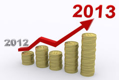 Profit Increase 2013. A 3D illustration of profit increase in 2013 Royalty Free Stock Photo