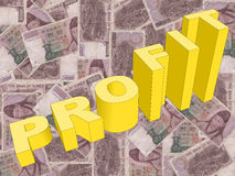 Profit with Korean Won Royalty Free Stock Image
