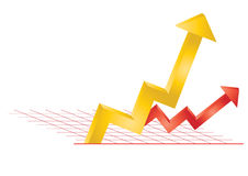 Profit loss arrows in graph Royalty Free Stock Photos