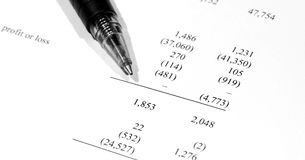 Profit or loss calculation Royalty Free Stock Photos