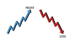 Profit and loss charts Royalty Free Stock Images