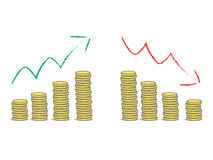 Profit and loss Stock Photo