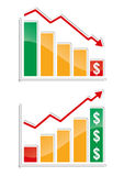 Profit and Loss. Graphs showing economic growth and loss Royalty Free Stock Images